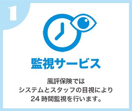 24時間システム監視